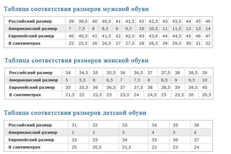 таблица-размеров-обува-на-алиэкспресс