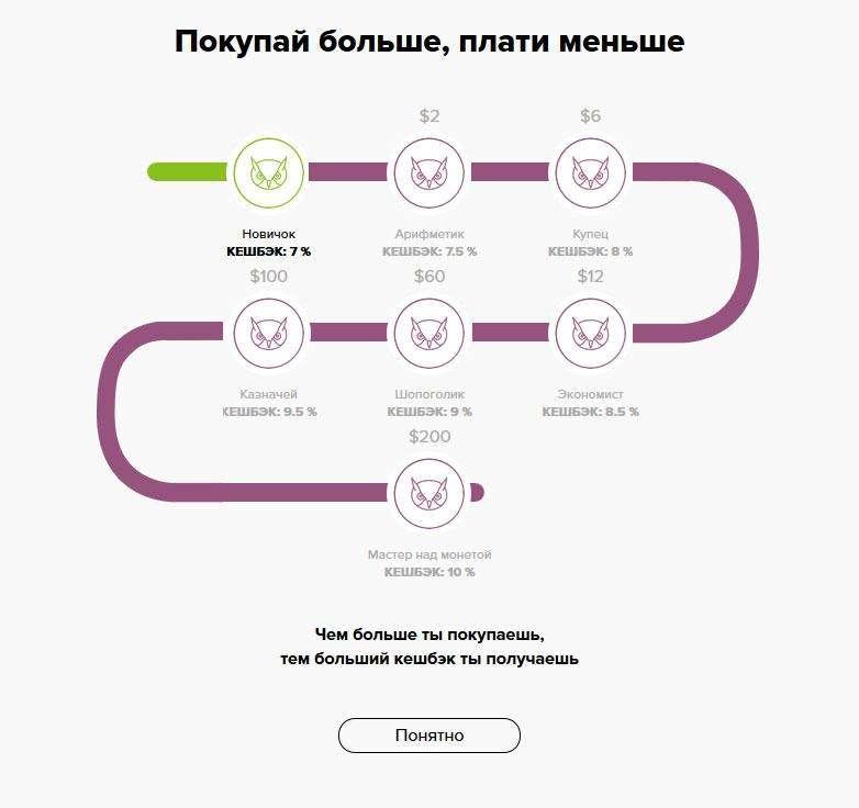 Alibonus отзывы пользователей