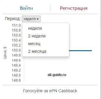 """Фото: В плагине EPN Cashback появилась функция """"Динамика цены товара"""""""