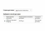 Отслеживание посылок Aliexpress Standard Shipping. Отзывы пользователей.