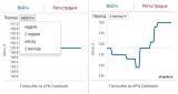 В плагине EPN Cashback появилась функция «Динамика цены товара»