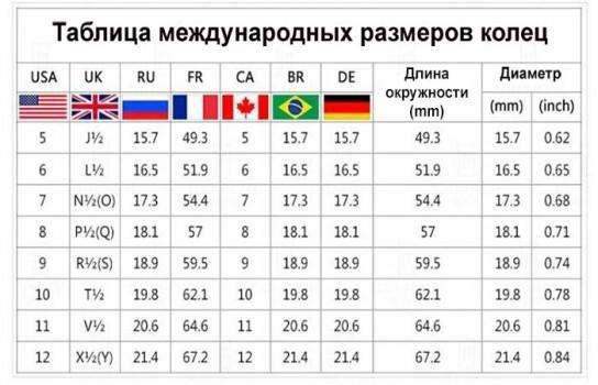таблица международных размеров на женскую одежду